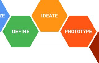 design_thinking_process_diagram